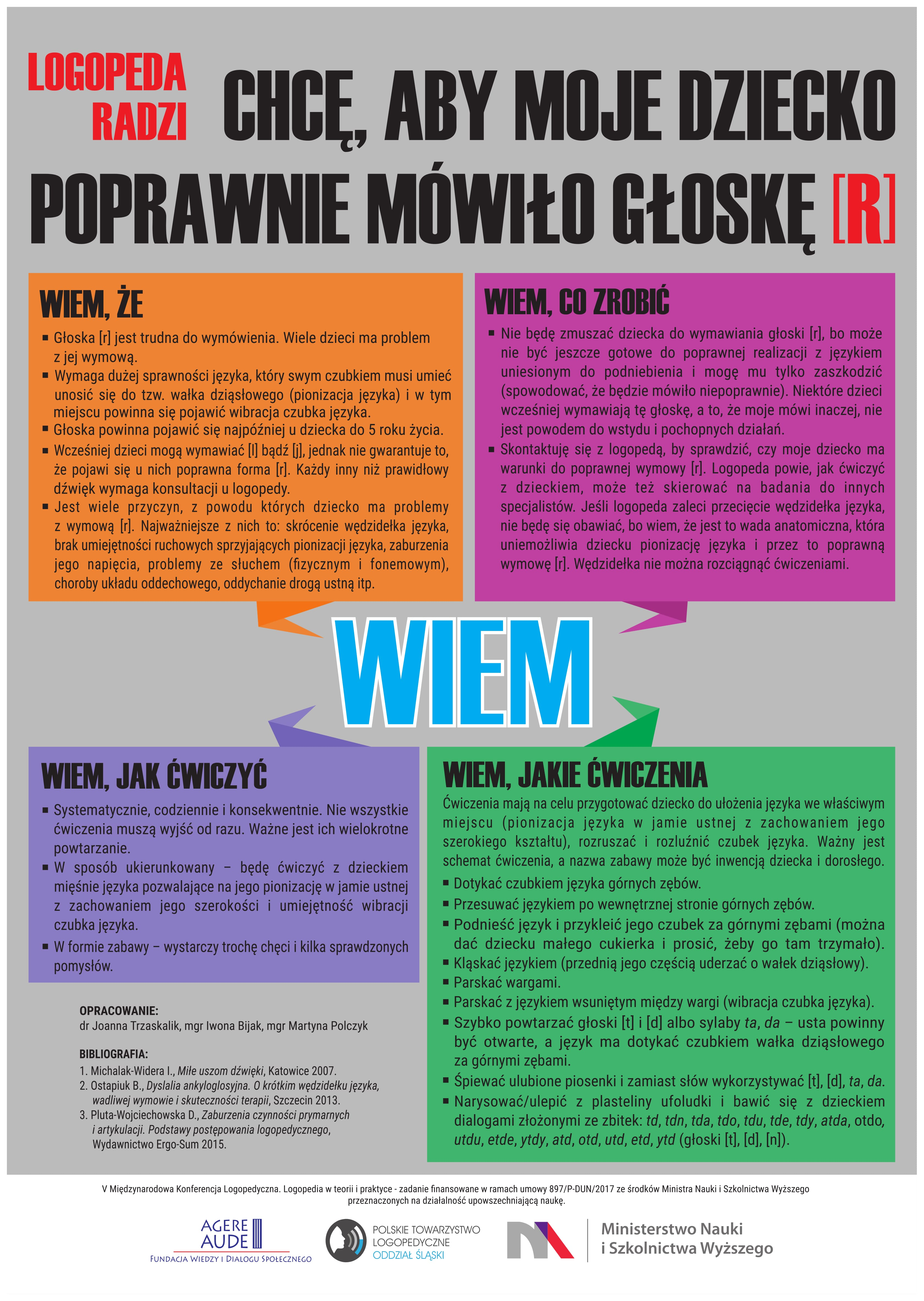 Plakaty Profilaktyczne V Międzynarodowa Konferencja